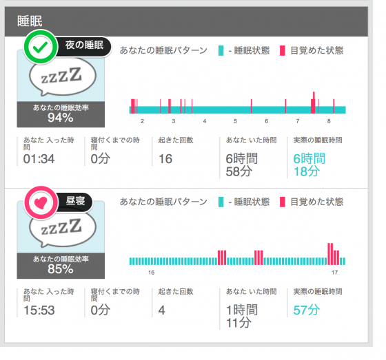 Fitbit charge HR にて