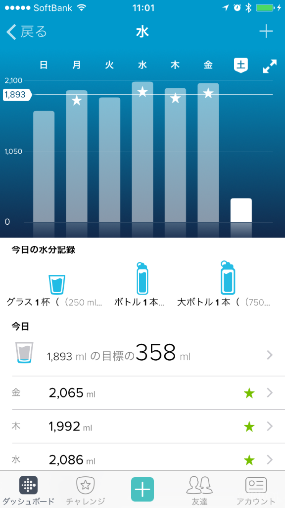 Fitbit water